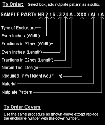 Nutplate Order Guide